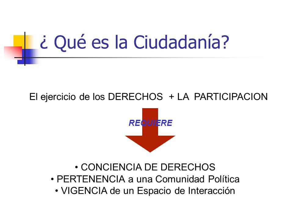 ¿ Qué es la Ciudadanía? El ejercicio de los DERECHOS + LA PARTICIPACION REQUIERE CONCIENCIA DE DERECHOS PERTENENCIA a una Comunidad Política VIGENCIA