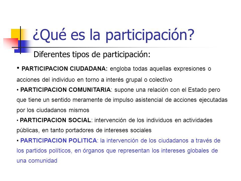 ¿Qué es la participación? Diferentes tipos de participación: PARTICIPACION CIUDADANA: engloba todas aquellas expresiones o acciones del individuo en t
