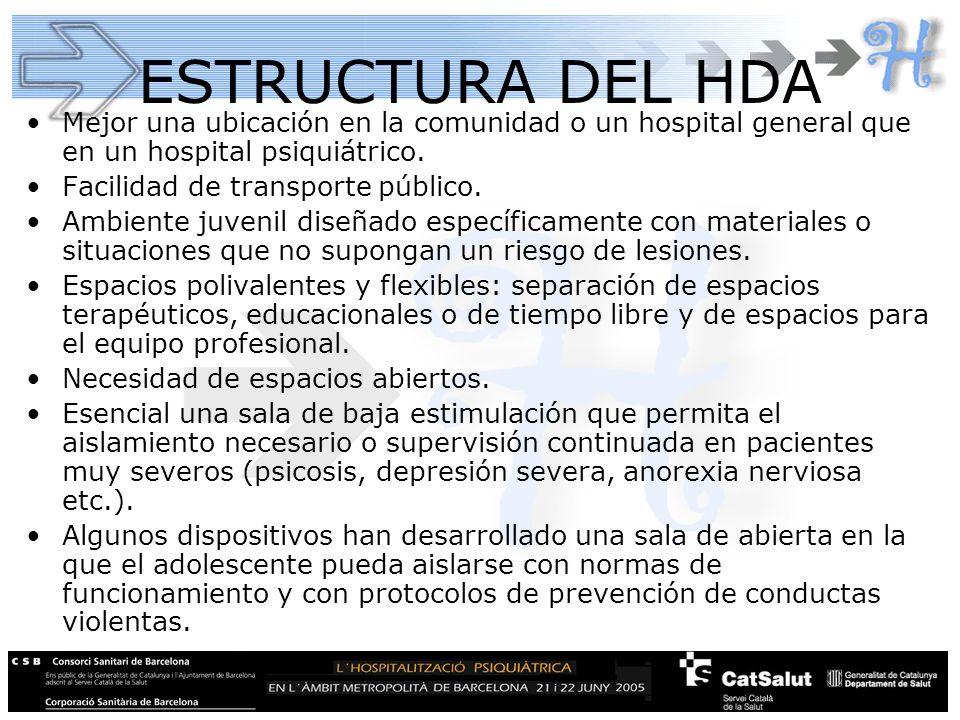 ESTRUCTURA DEL HDA Mejor una ubicación en la comunidad o un hospital general que en un hospital psiquiátrico. Facilidad de transporte público. Ambient