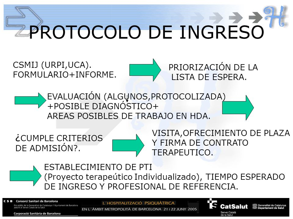 PROTOCOLO DE INGRESO CSMIJ (URPI,UCA). FORMULARIO+INFORME. PRIORIZACIÓN DE LA LISTA DE ESPERA. EVALUACIÓN (ALGUNOS,PROTOCOLIZADA) +POSIBLE DIAGNÓSTICO