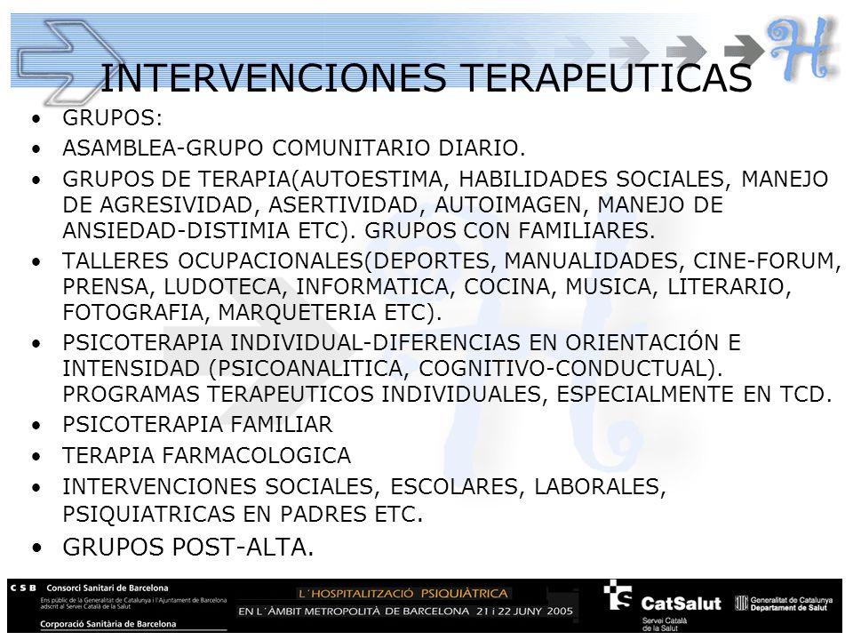 INTERVENCIONES TERAPEUTICAS GRUPOS: ASAMBLEA-GRUPO COMUNITARIO DIARIO. GRUPOS DE TERAPIA(AUTOESTIMA, HABILIDADES SOCIALES, MANEJO DE AGRESIVIDAD, ASER