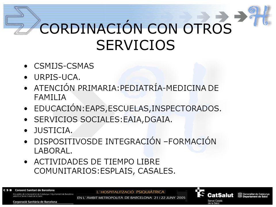 CORDINACIÓN CON OTROS SERVICIOS CSMIJS-CSMAS URPIS-UCA. ATENCIÓN PRIMARIA:PEDIATRÍA-MEDICINA DE FAMILIA EDUCACIÓN:EAPS,ESCUELAS,INSPECTORADOS. SERVICI