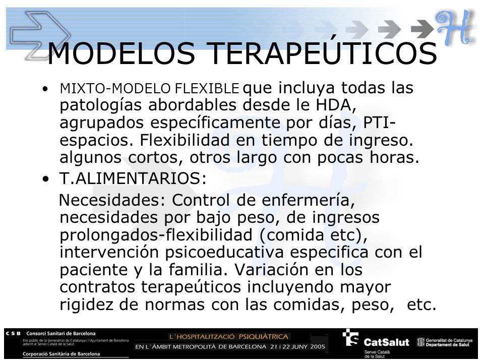 MODELOS TERAPEÚTICOS MIXTO-MODELO FLEXIBLE que incluya todas las patologías abordables desde le HDA, agrupados específicamente por días, PTI- espacios