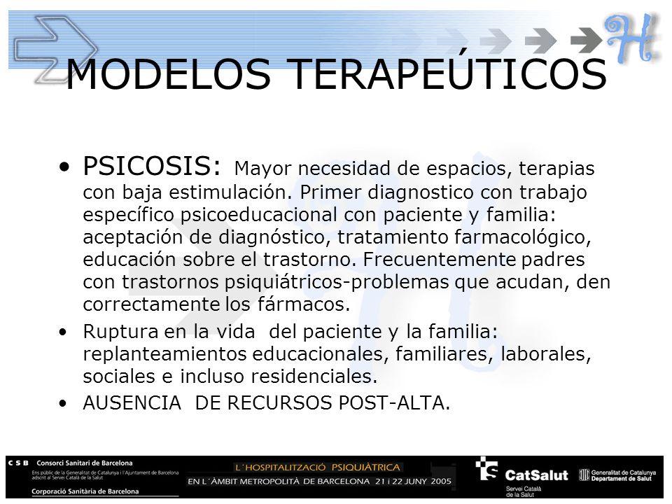 MODELOS TERAPEÚTICOS PSICOSIS: Mayor necesidad de espacios, terapias con baja estimulación. Primer diagnostico con trabajo específico psicoeducacional