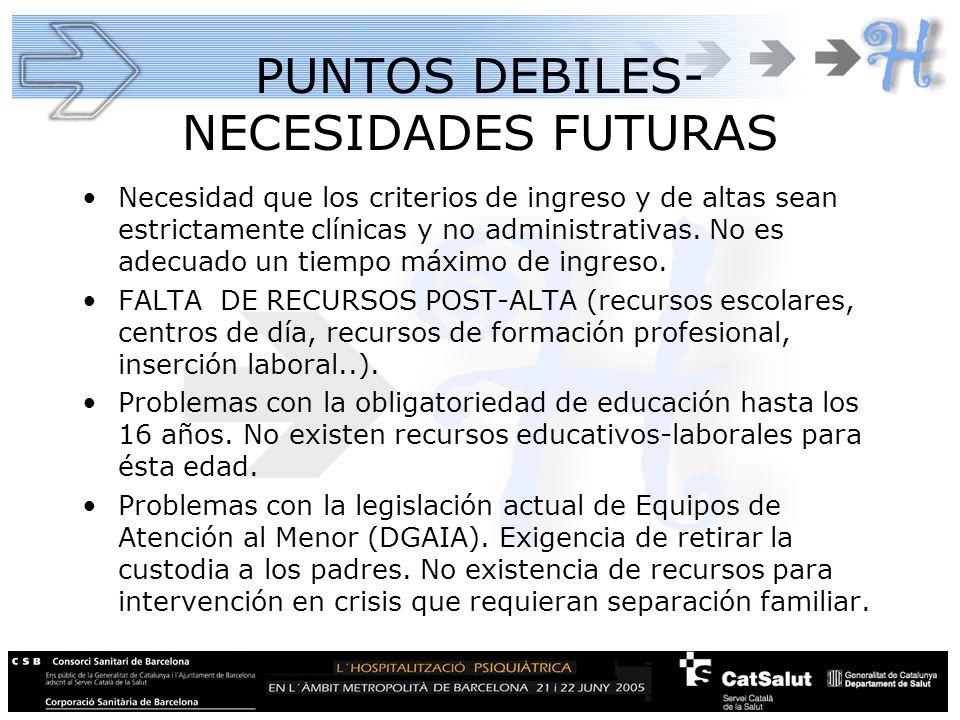 PUNTOS DEBILES- NECESIDADES FUTURAS Necesidad que los criterios de ingreso y de altas sean estrictamente clínicas y no administrativas. No es adecuado