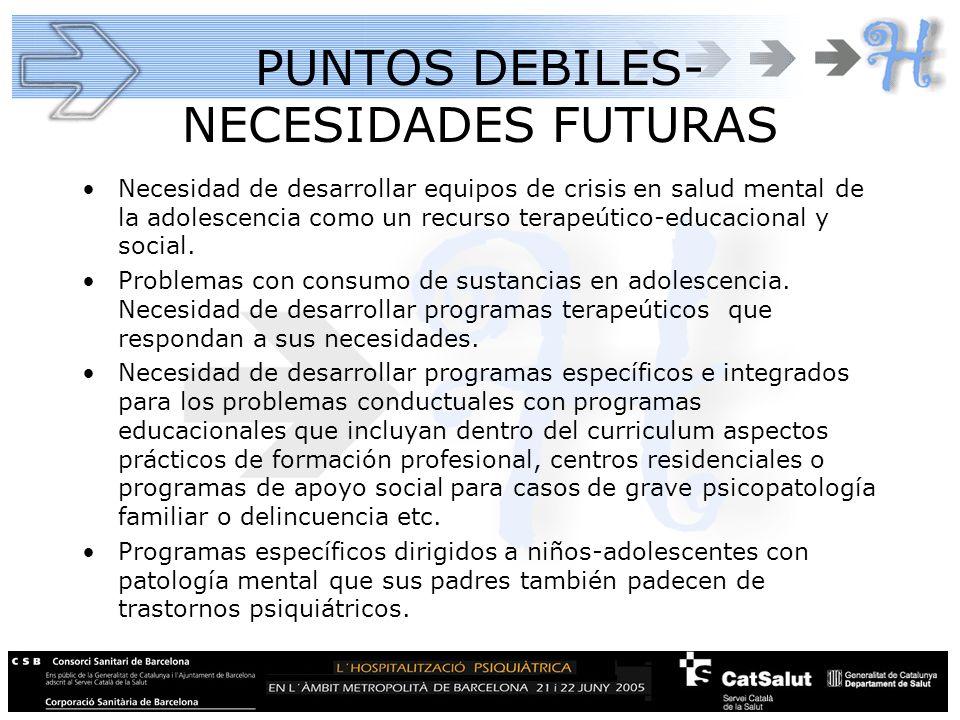 PUNTOS DEBILES- NECESIDADES FUTURAS Necesidad de desarrollar equipos de crisis en salud mental de la adolescencia como un recurso terapeútico-educacio