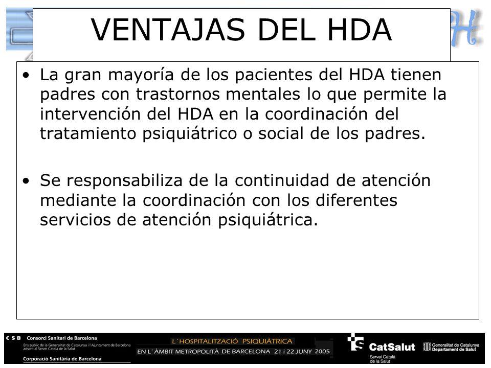 VENTAJAS DEL HDA La gran mayoría de los pacientes del HDA tienen padres con trastornos mentales lo que permite la intervención del HDA en la coordinac