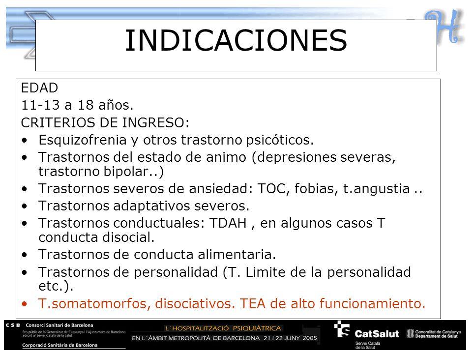 INDICACIONES EDAD 11-13 a 18 años. CRITERIOS DE INGRESO: Esquizofrenia y otros trastorno psicóticos. Trastornos del estado de animo (depresiones sever