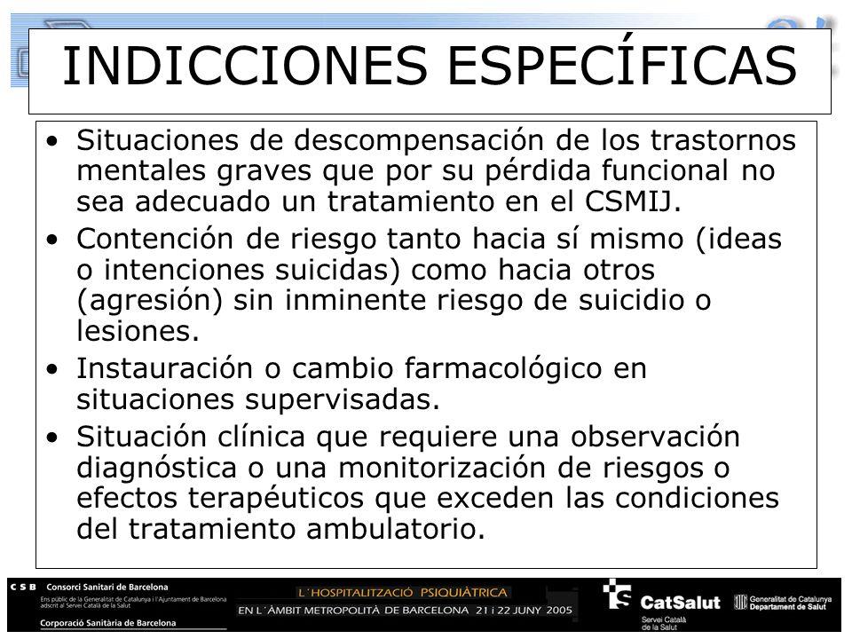 INDICCIONES ESPECÍFICAS Situaciones de descompensación de los trastornos mentales graves que por su pérdida funcional no sea adecuado un tratamiento e