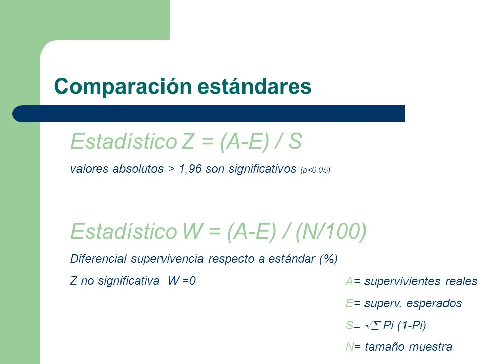 Comparación estándares Estadístico Z = (A-E) / S valores absolutos > 1,96 son significativos (p<0.05) Estadístico W = (A-E) / (N/100) Diferencial supe
