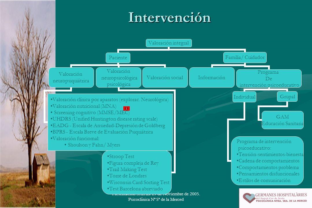 Presentación SAIHD. 29 de Noviembre de 2005. Psicoclínica Nª Sª de la Merced Intervención Valoración integral Paciente Valoración neuropsiquiátrica Va