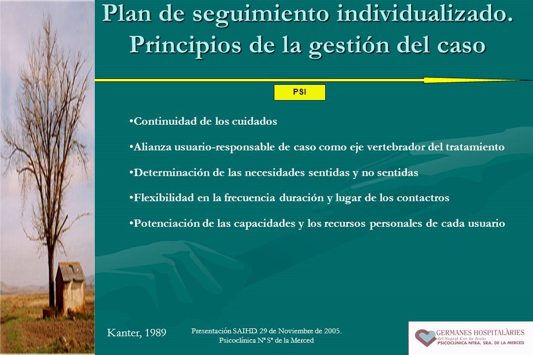 Presentación SAIHD. 29 de Noviembre de 2005. Psicoclínica Nª Sª de la Merced Plan de seguimiento individualizado. Principios de la gestión del caso Co