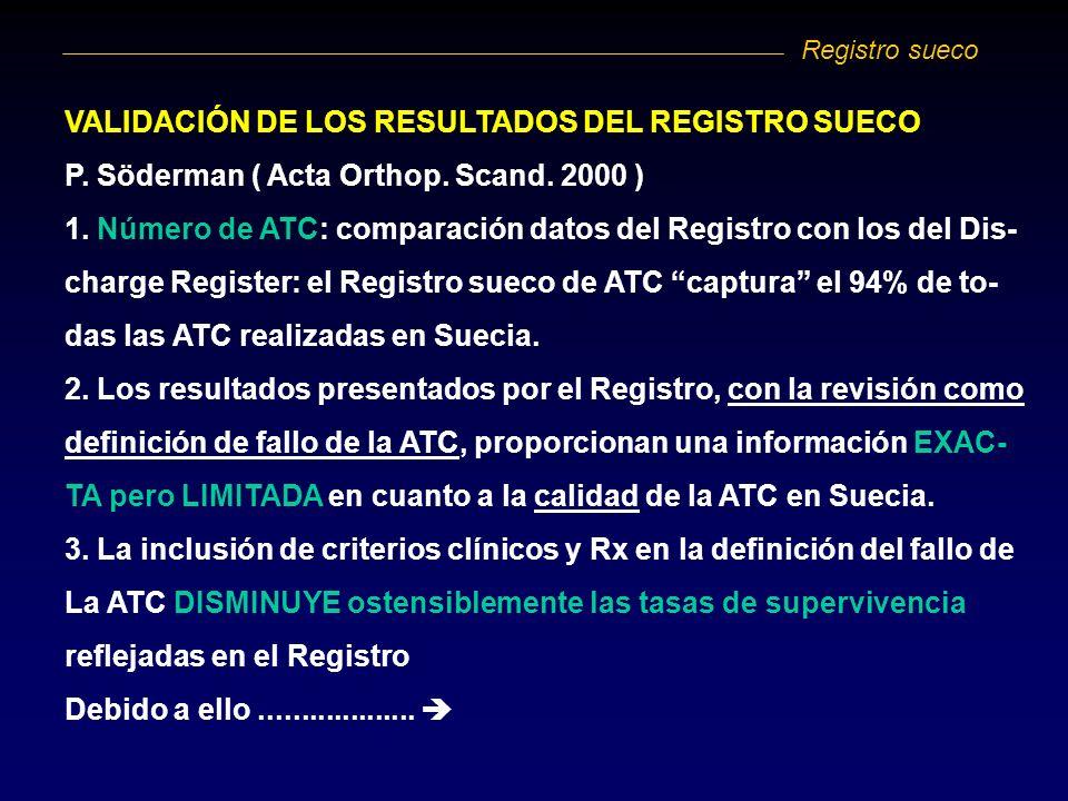 VALIDACIÓN DE LOS RESULTADOS DEL REGISTRO SUECO P. Söderman ( Acta Orthop. Scand. 2000 ) 1. Número de ATC: comparación datos del Registro con los del