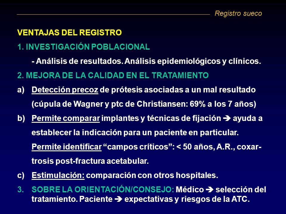 VENTAJAS DEL REGISTRO 1. INVESTIGACIÓN POBLACIONAL - Análisis de resultados. Análisis epidemiológicos y clínicos. 2. MEJORA DE LA CALIDAD EN EL TRATAM