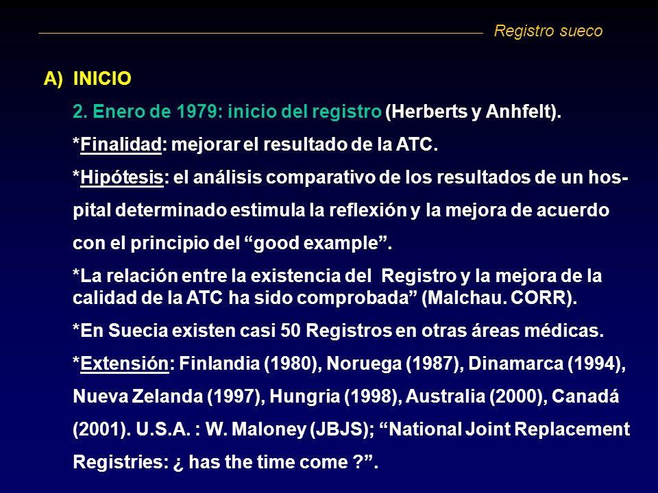 A) INICIO 2. Enero de 1979: inicio del registro (Herberts y Anhfelt). *Finalidad: mejorar el resultado de la ATC. *Hipótesis: el análisis comparativo