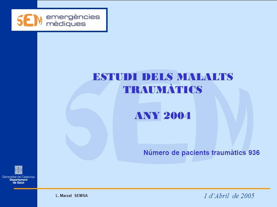 1 dAbril de 2005 L.
