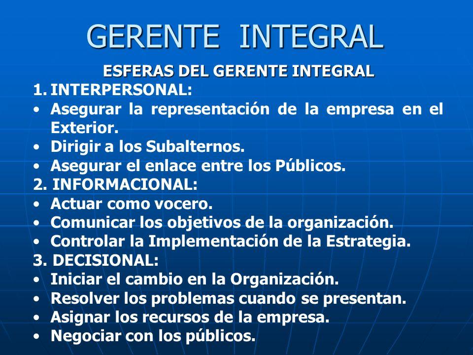 GERENTE INTEGRAL ESFERAS DEL GERENTE INTEGRAL 1.INTERPERSONAL: Asegurar la representación de la empresa en el Exterior. Dirigir a los Subalternos. Ase
