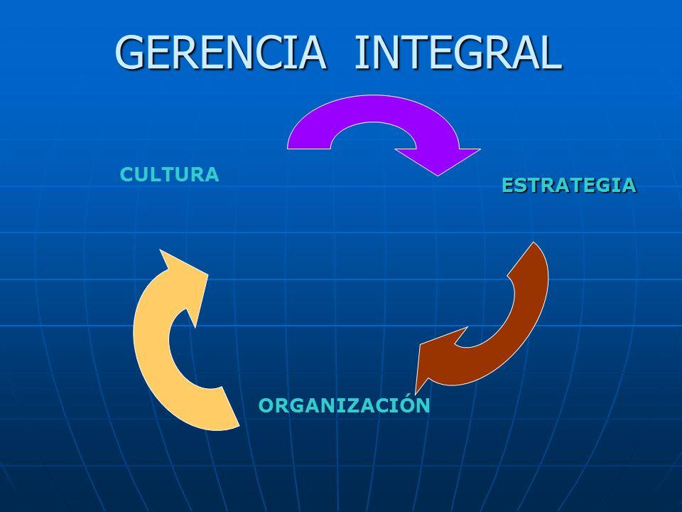 La Gerencia Integral es el arte de relacionar todas las facetas del manejo de una organización en busca de una mayor competitividad.