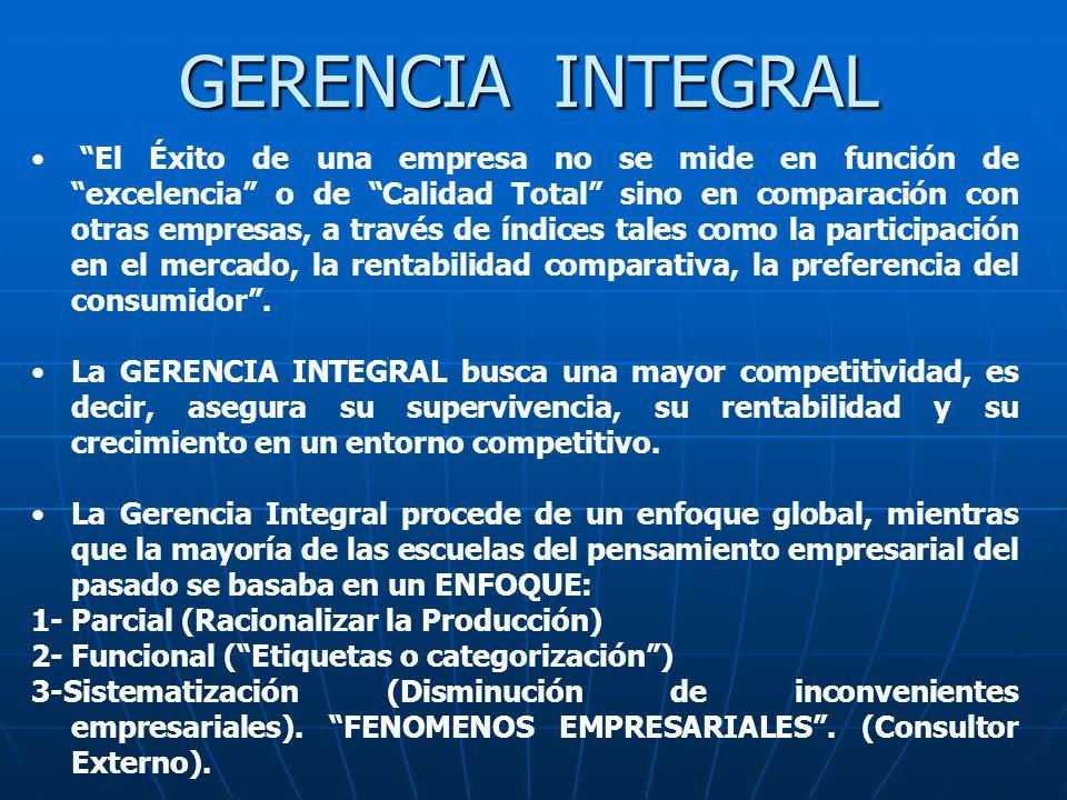 GERENCIA INTEGRAL PROPOSICIONES DE LA ACCIÓN EMPRESARIAL EN CONTRA DEL PENSAMIENTO TRADICIONAL CARTESIANO: 1.PROPOSICIÓN 1PRINCIPIO DE FRAGMENTACIÓN DEL CONOCIMIENTO 1.PROPOSICIÓN 1: PRINCIPIO DE FRAGMENTACIÓN DEL CONOCIMIENTO.