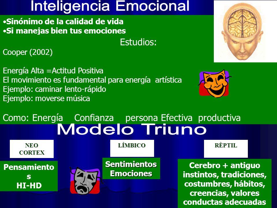 INTELIGENCIA EMOCIONAL 1. La persona con Inteligencia Emocional: 2. Es conciente de si misma 3. Vive en el aquí y el ahora 4. Posee habilidad de recon