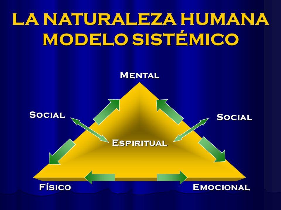 LA NATURALEZA HUMANA MODELO SISTÉMICO FísicoEmocional Espiritual Mental Social Social
