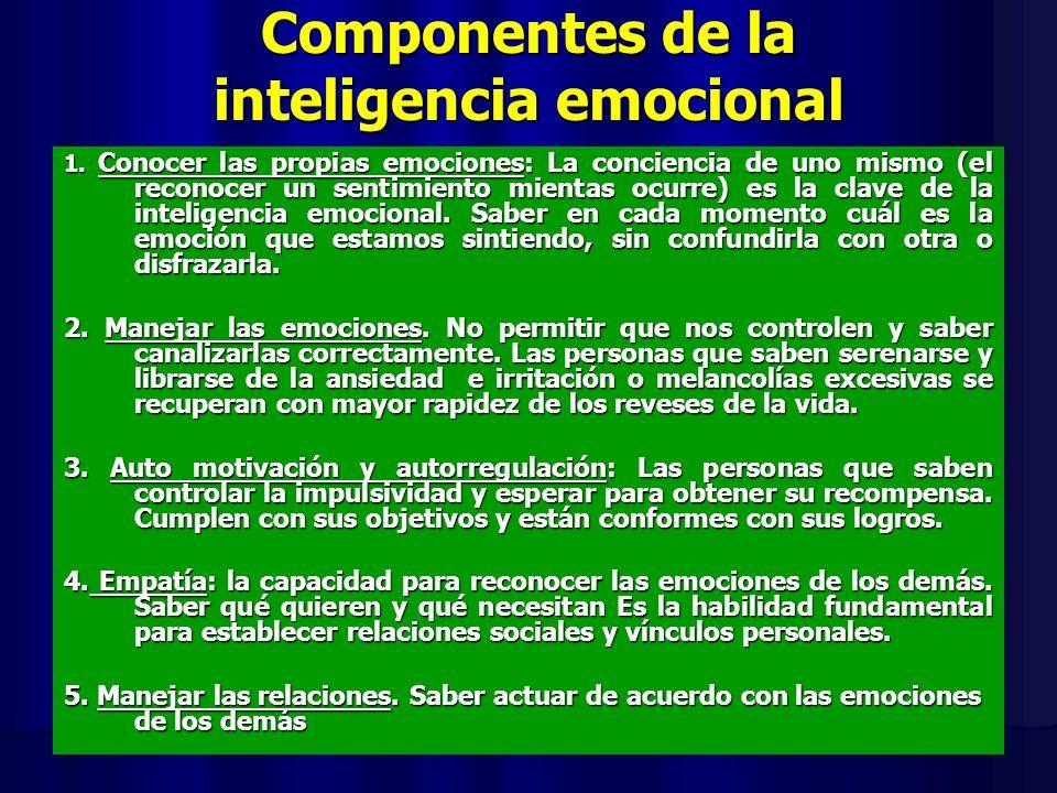 Componentes de la inteligencia emocional 1.