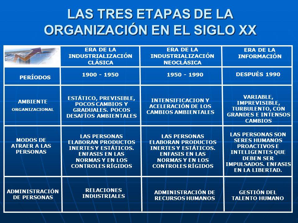 LAS TRES ETAPAS DE LA ORGANIZACIÓN EN EL SIGLO XX ERA DE LA INDUSTRIALIZACIÓN CLÁSICA ERA DE LA INDUSTRIALIZACIÓN NEOCLÁSICA ERA DE LA INFORMACIÓN PER