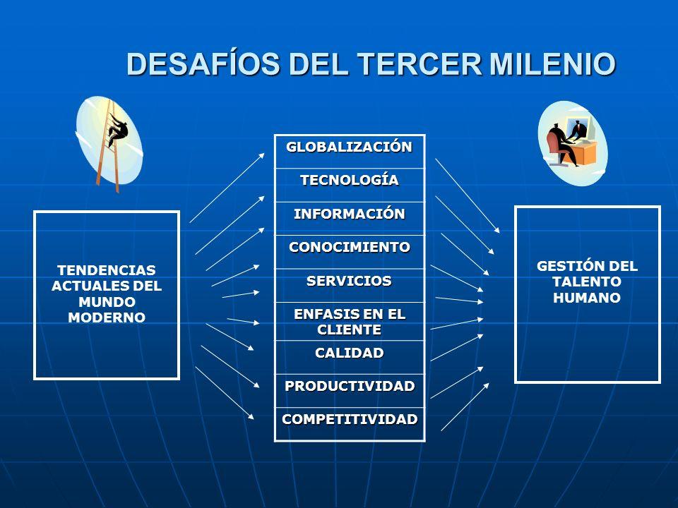 DESAFÍOS DEL TERCER MILENIO GLOBALIZACIÓN TECNOLOGÍA INFORMACIÓN CONOCIMIENTO SERVICIOS ENFASIS EN EL CLIENTE CALIDAD PRODUCTIVIDAD COMPETITIVIDAD TEN