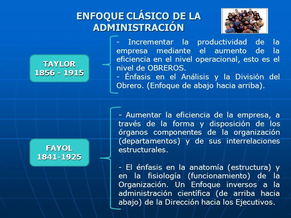 TAYLOR 1856 - 1915 FAYOL1841-1925 - Incrementar la productividad de la empresa mediante el aumento de la eficiencia en el nivel operacional, esto es e