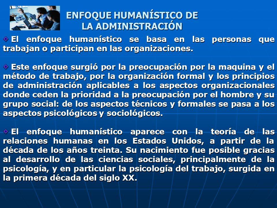 El enfoque humanístico se basa en las personas que trabajan o participan en las organizaciones. El enfoque humanístico se basa en las personas que tra