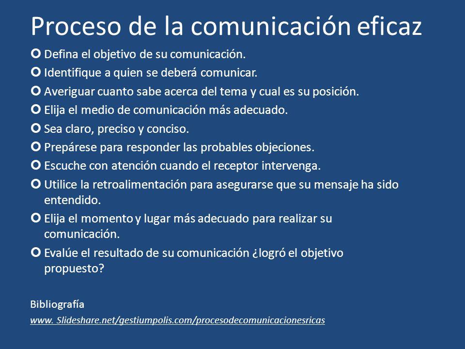 Defina el objetivo de su comunicación. Identifique a quien se deberá comunicar. Averiguar cuanto sabe acerca del tema y cual es su posición. Elija el