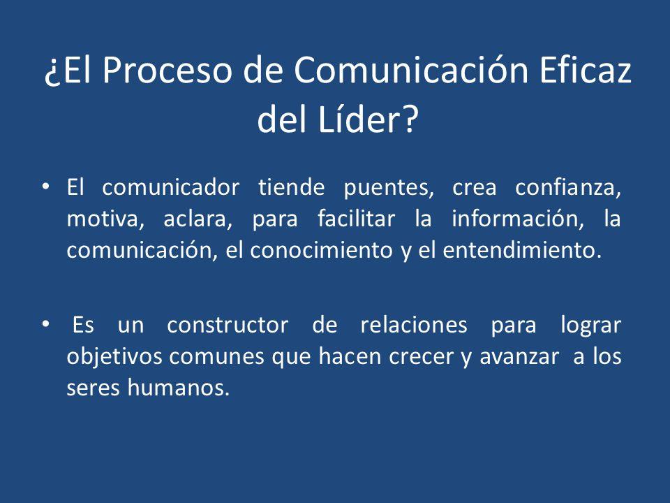 ¿El Proceso de Comunicación Eficaz del Líder? El comunicador tiende puentes, crea confianza, motiva, aclara, para facilitar la información, la comunic