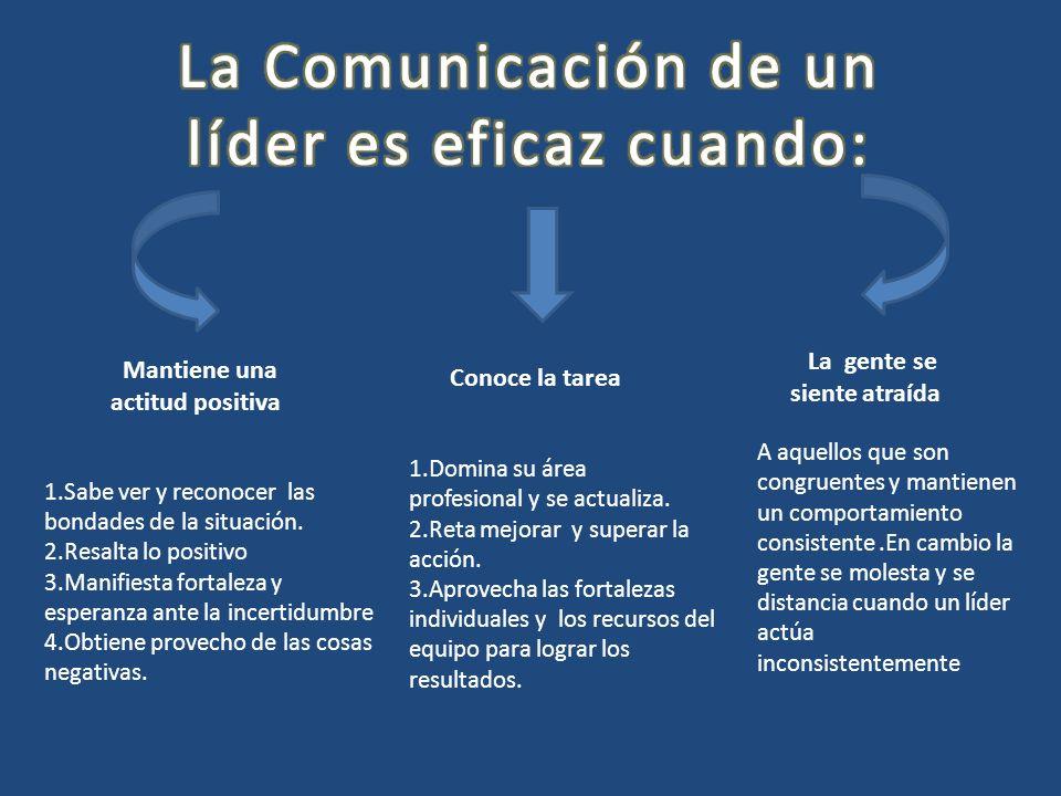 ¿Por qué los Lideres tienen que ser excelentes Comunicadores.