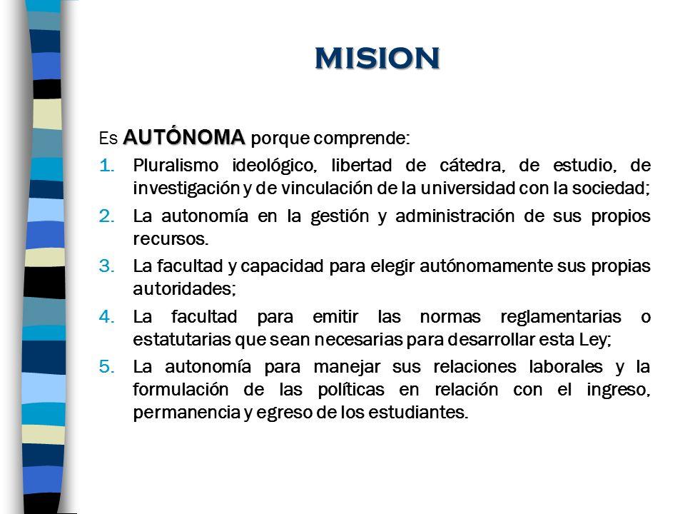 MISION AUTÓNOMA Es AUTÓNOMA porque comprende: 1.Pluralismo ideológico, libertad de cátedra, de estudio, de investigación y de vinculación de la univer