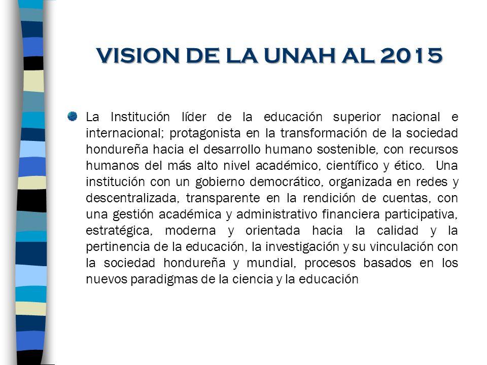 VISION DE LA UNAH AL 2015 La Institución líder de la educación superior nacional e internacional; protagonista en la transformación de la sociedad hon