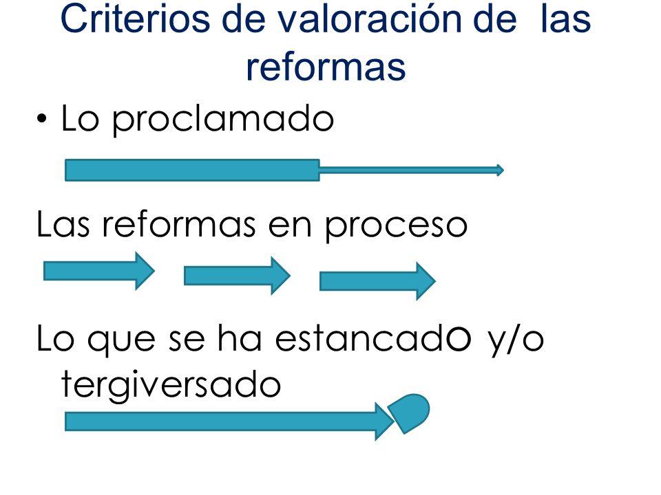 ÁREAS DE LA REFORMA UNIVERSITARIA ¿Donde encuentro las reformas .