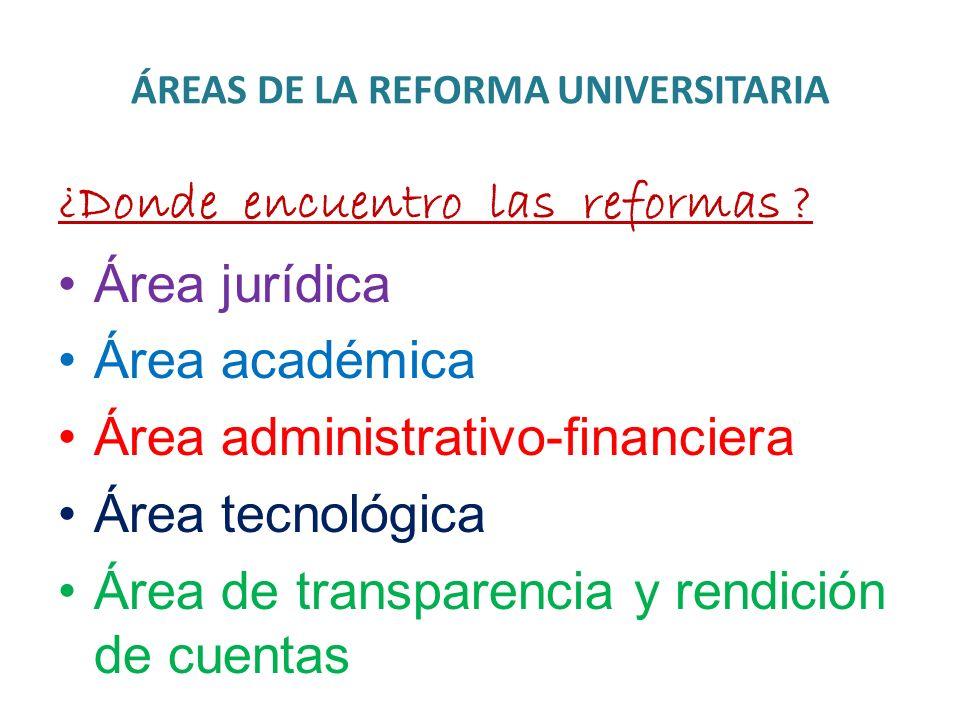 ÁREAS DE LA REFORMA UNIVERSITARIA ¿Donde encuentro las reformas ? Área jurídica Área académica Área administrativo-financiera Área tecnológica Área de