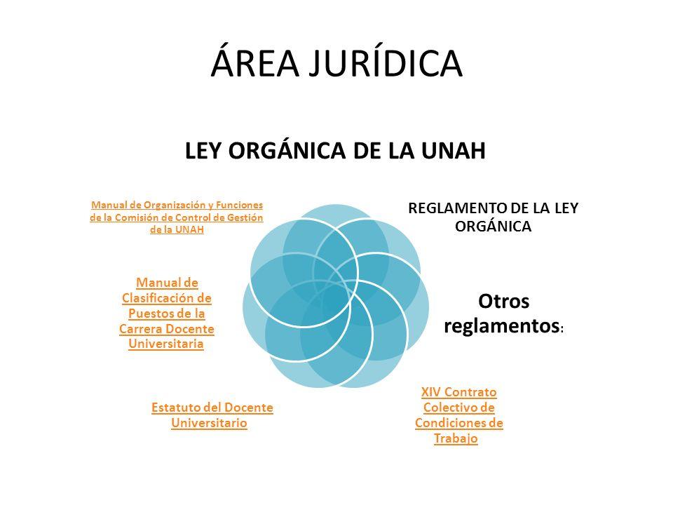 ÁREA JURÍDICA LEY ORGÁNICA DE LA UNAH REGLAMENTO DE LA LEY ORGÁNICA Otros reglamentos : XIV Contrato Colectivo de Condiciones de TrabajoXIV Contrato C