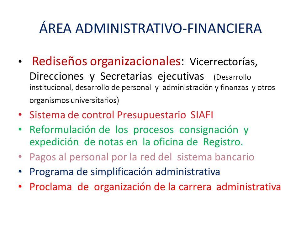 ÁREA ADMINISTRATIVO-FINANCIERA Rediseños organizacionales: Vicerrectorías, Direcciones y Secretarias ejecutivas (Desarrollo institucional, desarrollo
