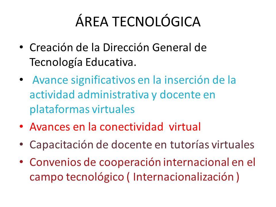 ÁREA TECNOLÓGICA Creación de la Dirección General de Tecnología Educativa. Avance significativos en la inserción de la actividad administrativa y doce