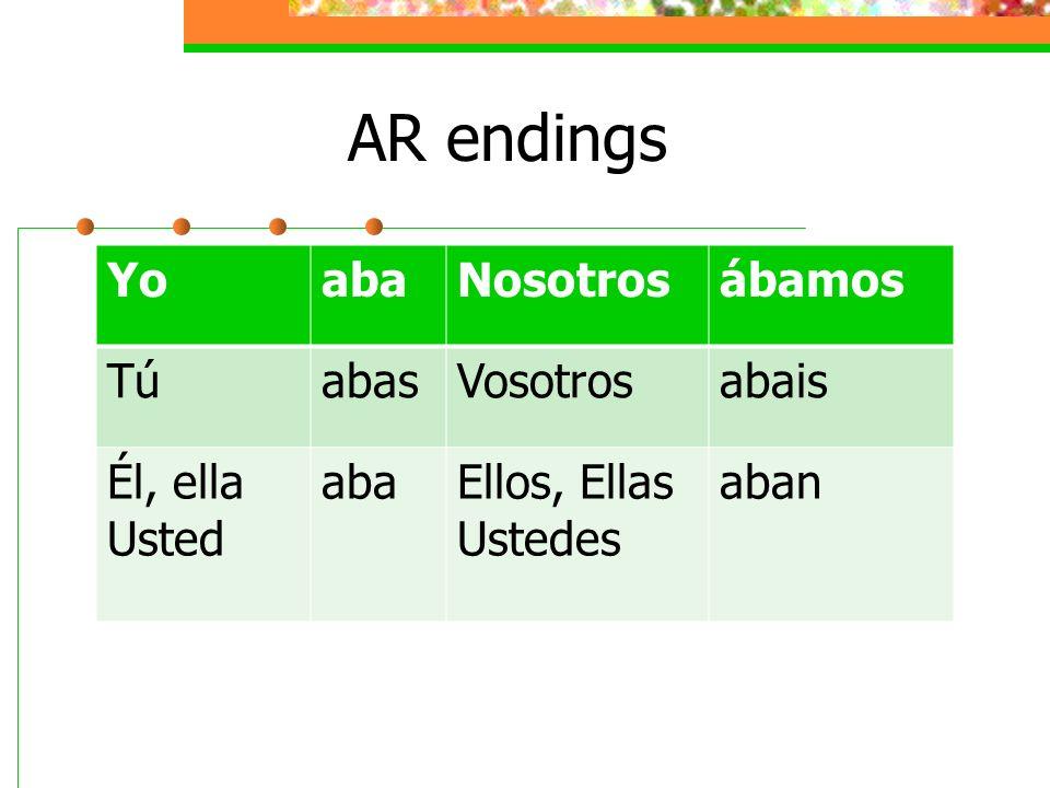 AR endings YoabaNosotrosábamos TúabasVosotrosabais Él, ella Usted abaEllos, Ellas Ustedes aban