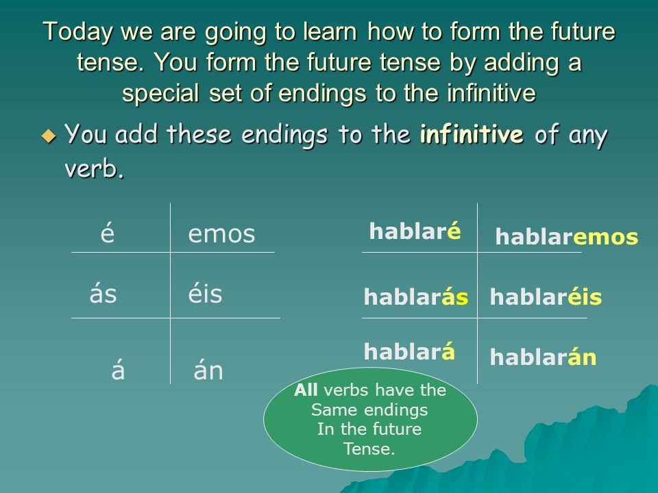 Today we are going to learn how to form the future tense.