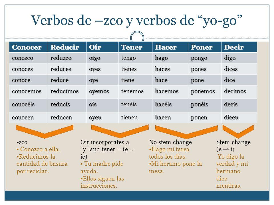 Verbos de –zco y verbos de yo-go ConocerReducirOírTenerHacerPonerDecir conozcoreduzcooigotengohagopongodigo conocesreducesoyestieneshacesponesdices co