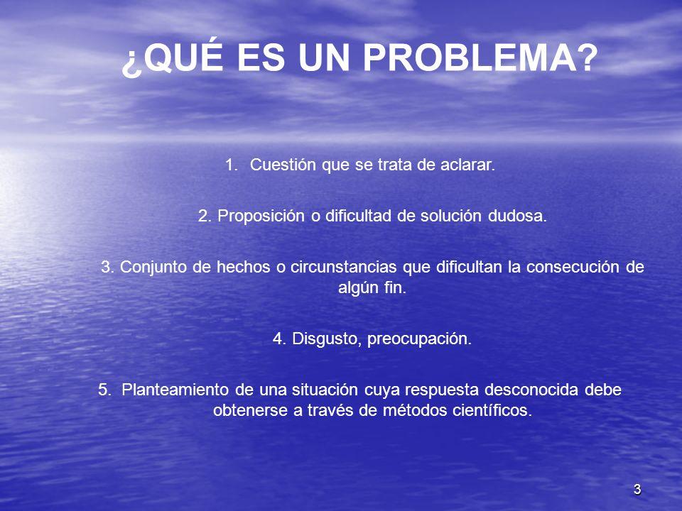 4 ¿QUÉ ES UN PROBLEMA.