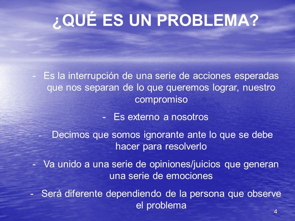 5 Por lo tanto: ¿Existen los problemas.O ¿Son las personas las que tienen problemas.