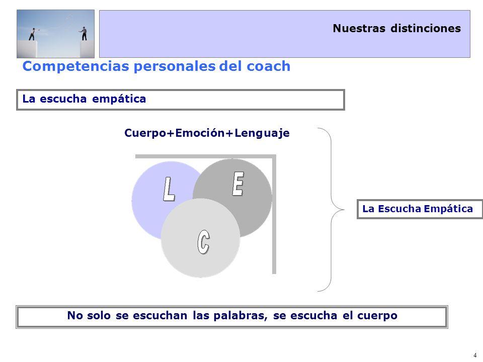 Nuestras distinciones 4 Competencias personales del coach La escucha empática Cuerpo+Emoción+Lenguaje No solo se escuchan las palabras, se escucha el