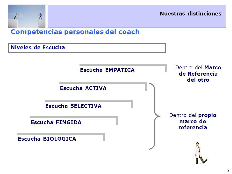 Nuestras distinciones 5 Competencias personales del coach Niveles de Escucha Escucha BIOLOGICA Escucha FINGIDA Escucha SELECTIVA Escucha ACTIVA Escuch