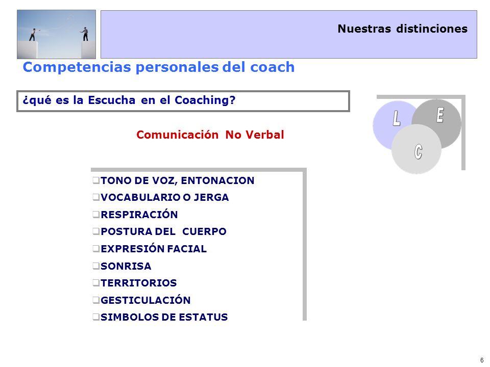 Nuestras distinciones 6 Competencias personales del coach ¿qué es la Escucha en el Coaching? Comunicación No Verbal TONO DE VOZ, ENTONACION VOCABULARI