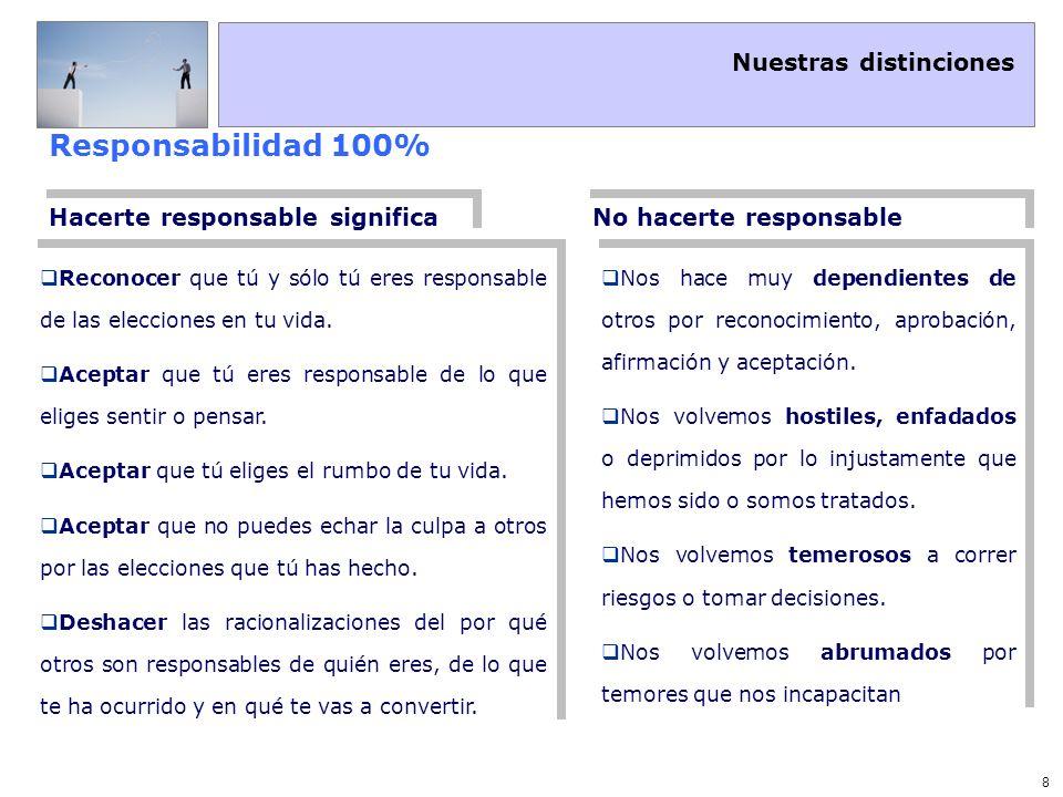 Nuestras distinciones 8 Responsabilidad 100% Hacerte responsable significa No hacerte responsable Reconocer que tú y sólo tú eres responsable de las elecciones en tu vida.