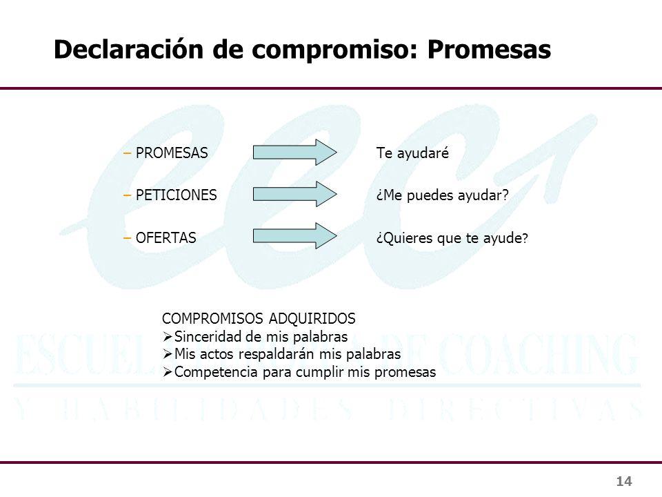 14 Declaración de compromiso: Promesas –PROMESASTe ayudaré –PETICIONES¿Me puedes ayudar? –OFERTAS¿Quieres que te ayude ? COMPROMISOS ADQUIRIDOS Sincer